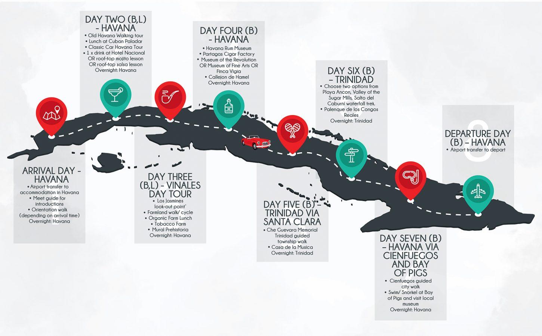 http://locallysourcedcuba.com/wp-content/uploads/2017/11/8-Day-Audacious-Cuba-tour-flow.jpg